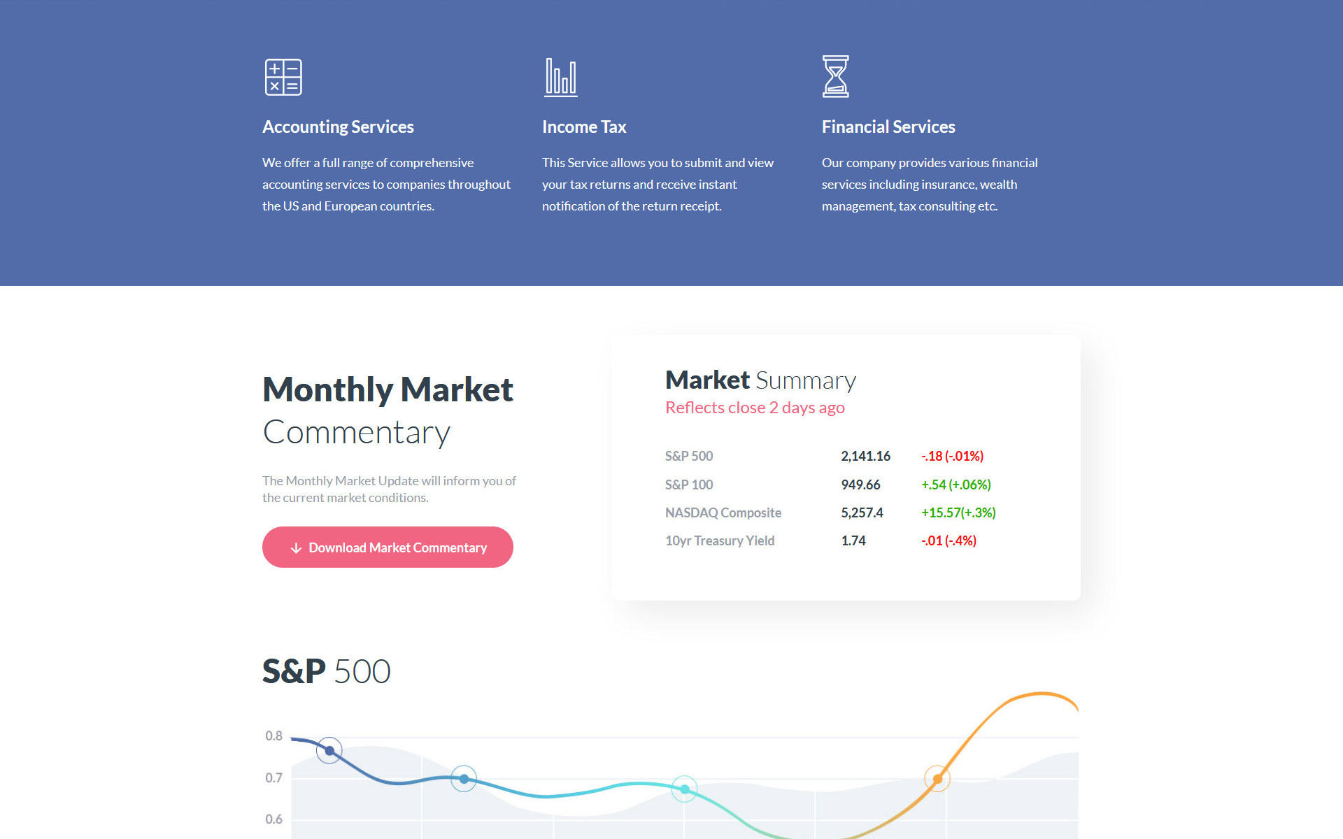 Costrax - Accounting Services Modern Multipage HTML5 Website Template