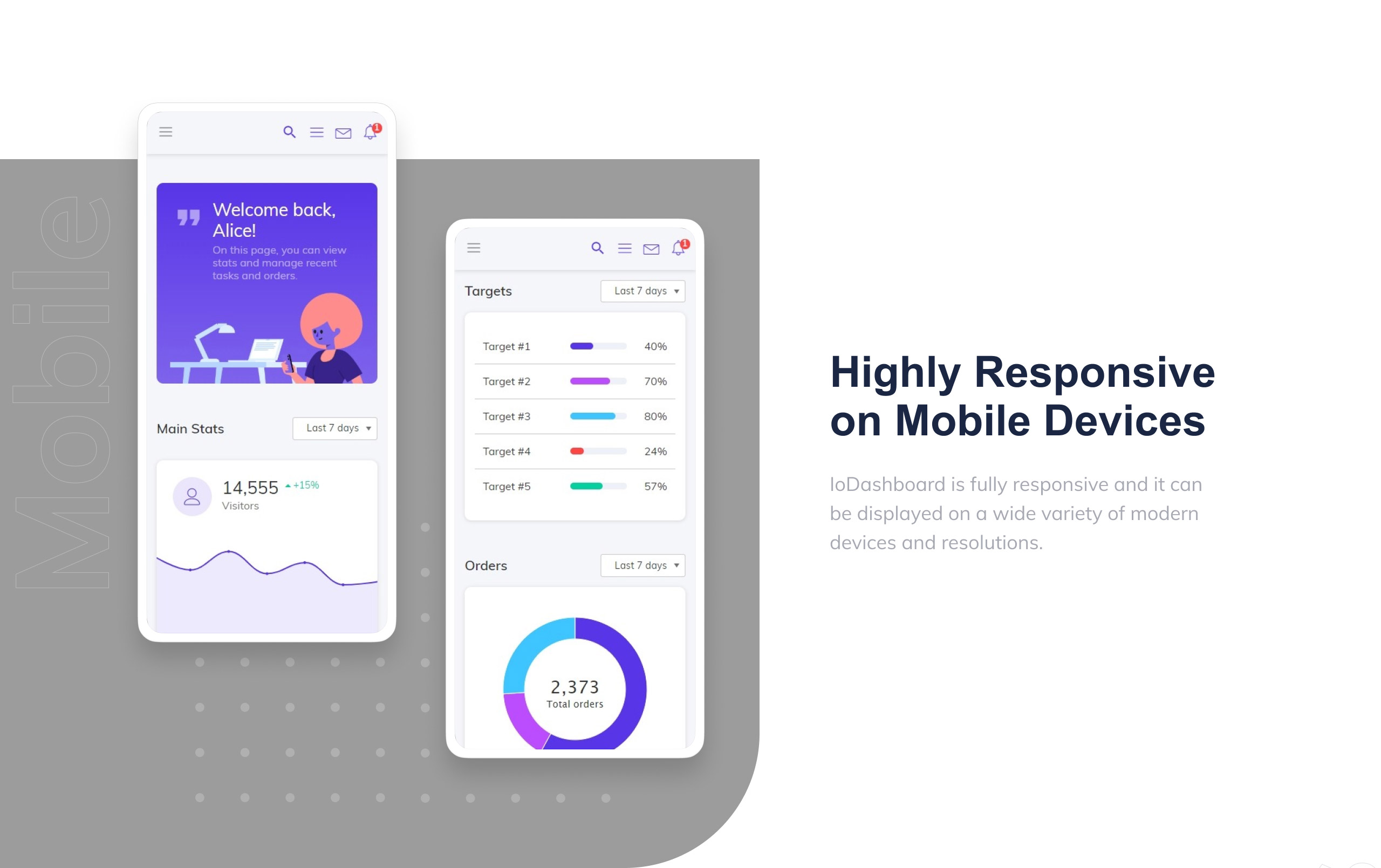 ROI - Multipurpose Creative Dashboard Admin Template