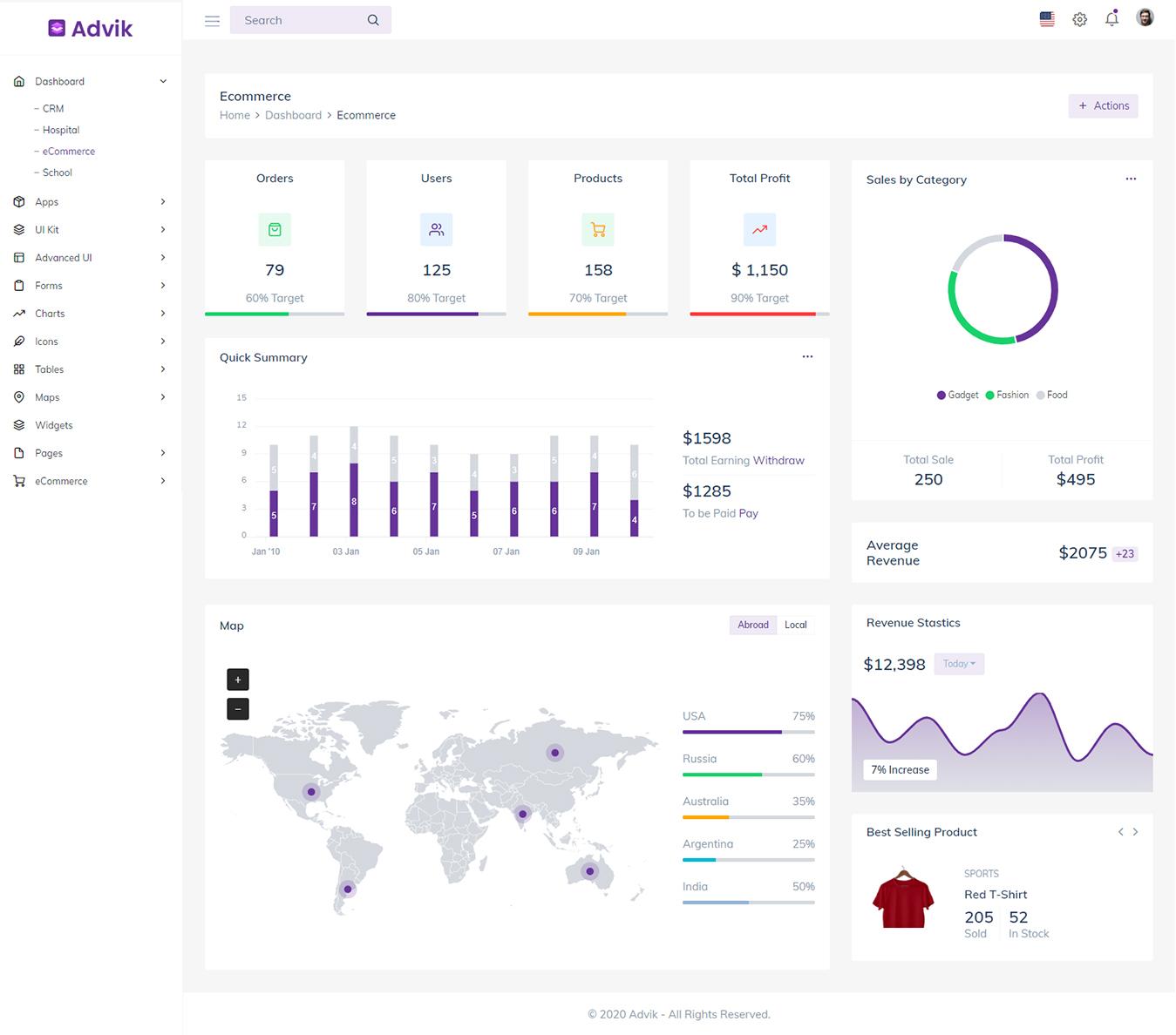 Advik & Dashboard Admin Template