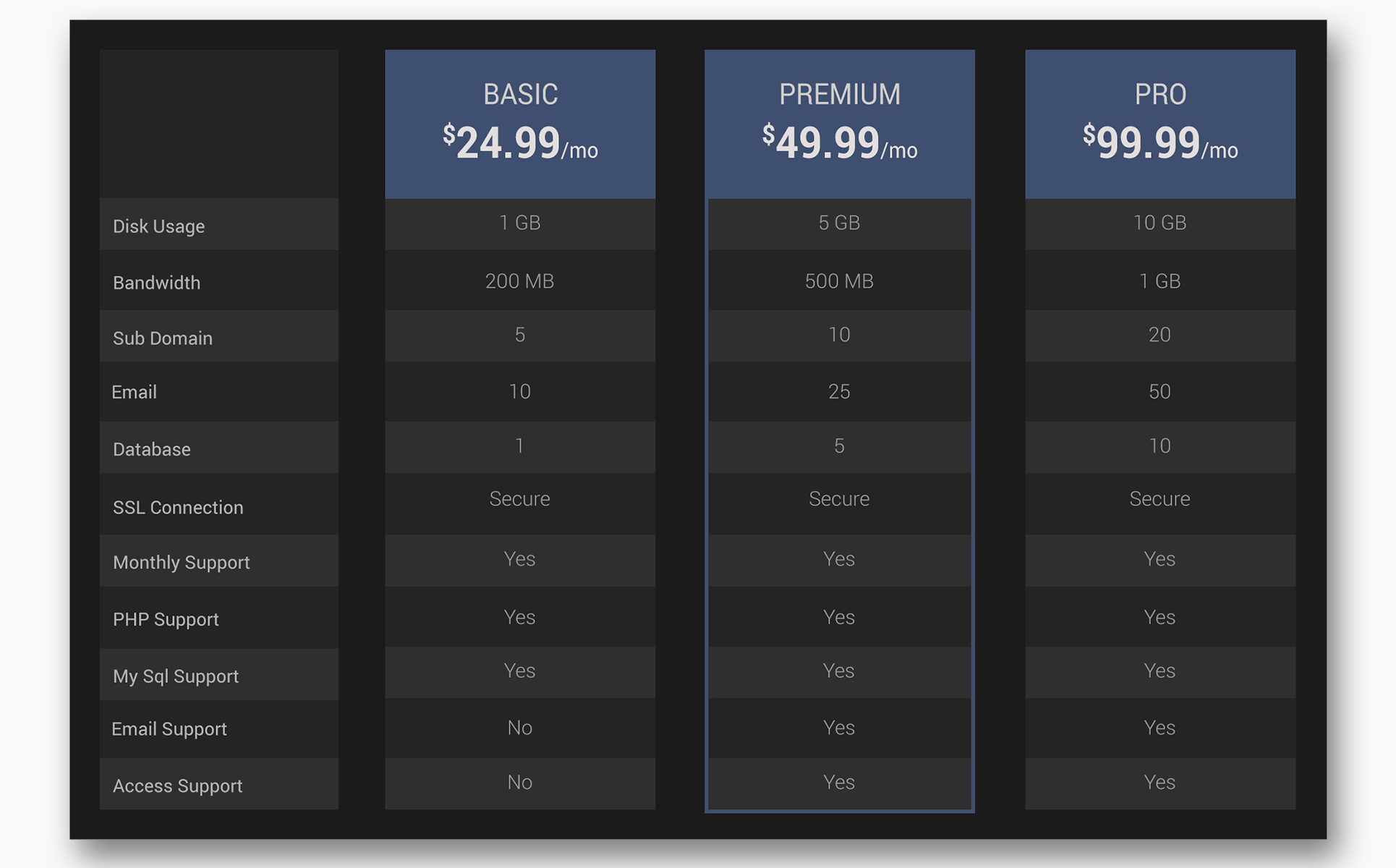 Element – Pricing Chart Infographic Elements