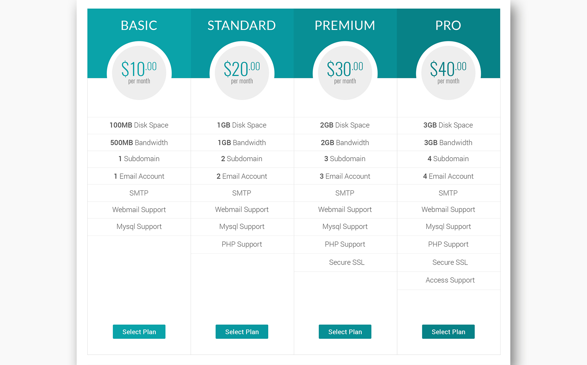 Domain - Pricing Table Infographic Elements