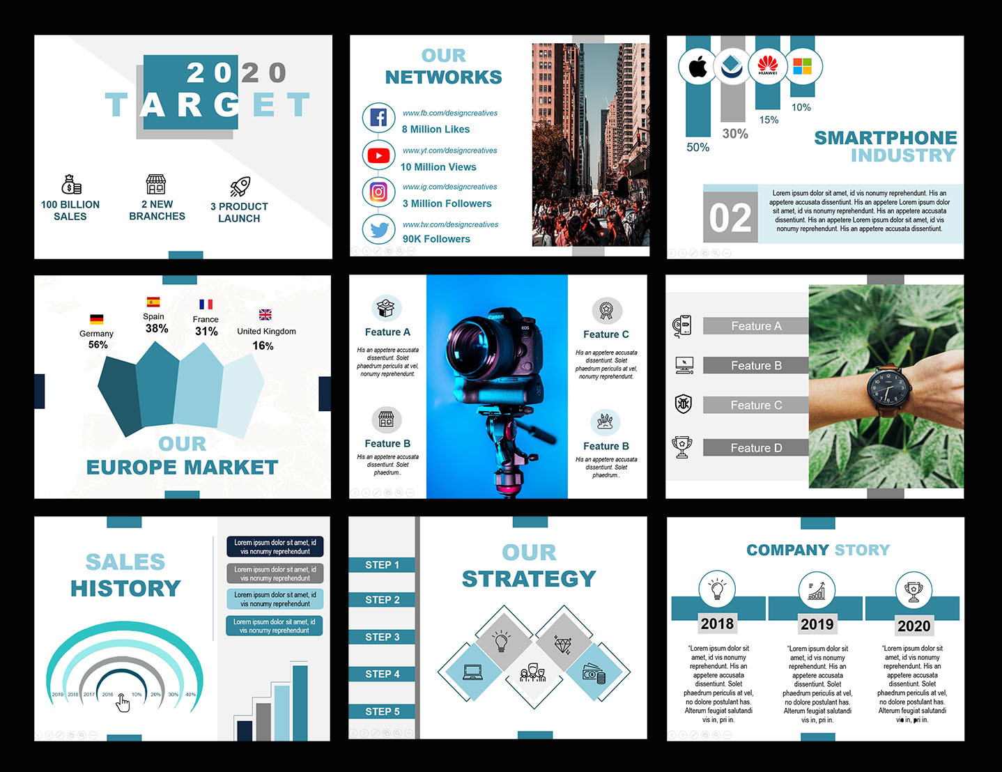 Business Profile PowerPoint Template